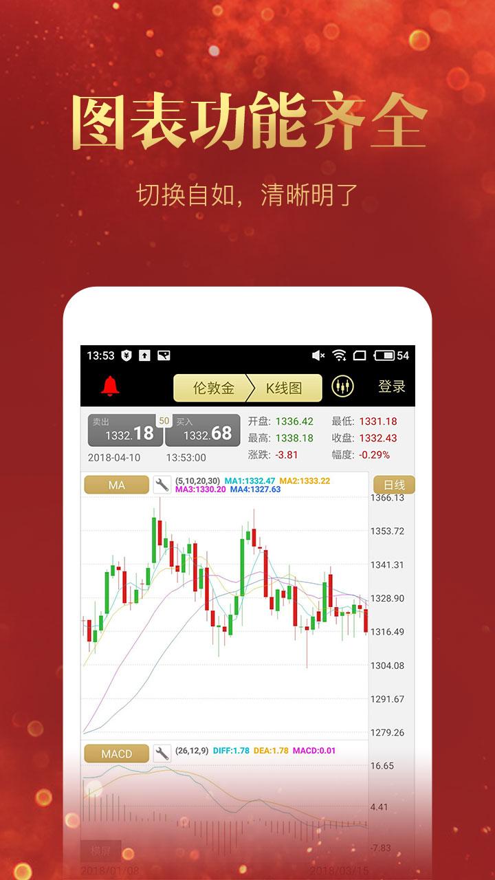 金道黄金投资-应用截图