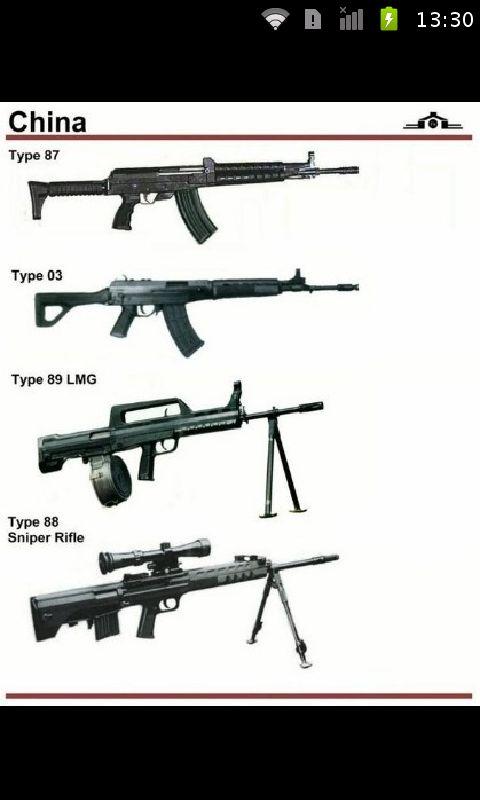 【免費模擬App】世界枪支武器大全-APP點子